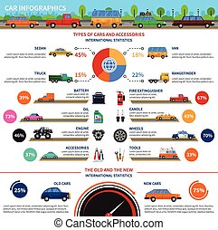 Types Of Cars Infographic Set - Types of cars and...