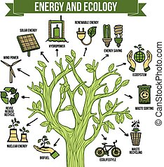 Green energy ecological infographic layout poster - Eco...