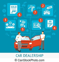 Car Dealership Illustration - Car dealership with...