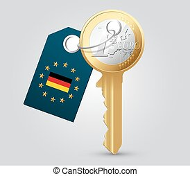 Euro key as money concept - Germany