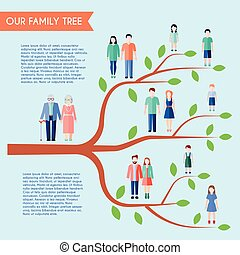Flat Family Tree Poster - Flat style family poster with...