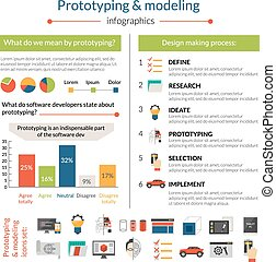 Prototyping And Modeling Infographics - Prototyping and...