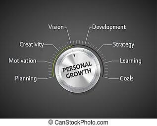 Knob - Personal skills development