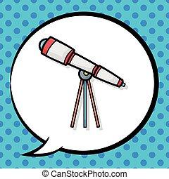 binocular doodle