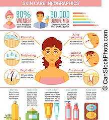 Skin Care Infographic Set - Skin care infographic set with...