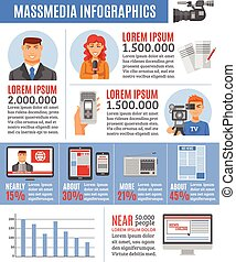 Mass Media Infographic Set - Mass media infographic set with...