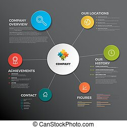 Vector Company infographic overview design template with...