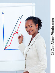Smiling businesswoman giving a presentation in a company