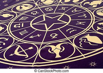 Wheel of Zodiac symbols printed on textile