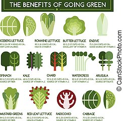 The benefits of going green
