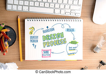 Design process - Concept for designers and developers, for...