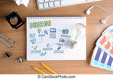 Creative concept for design process, for designers and...