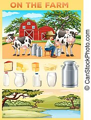 Farm theme with farmer and dairy products illustration