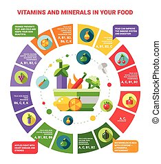 Illustration of healthy eating infographics with icons....