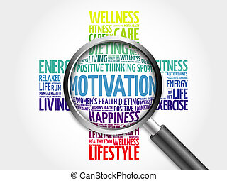 MOTIVATION word cloud with magnifying glass