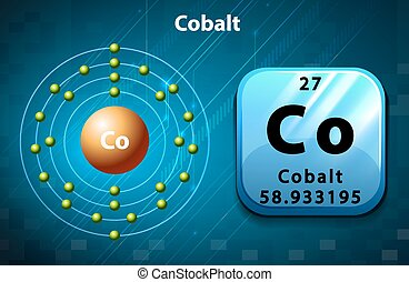 Symbol and electron number of Cobalt illustration