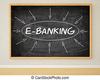 E-Banking - 3d render illustration of text on black...