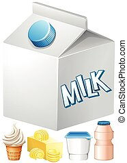 Dairy products with milk and butter illustration