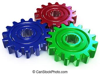 three color gear