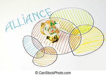aliança, conceito