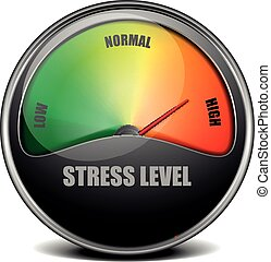 Stress Level Meter gauge - illustration of a Stress Level...