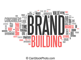 Wordcloud Brand Building - Wordcloud with Brand Building...