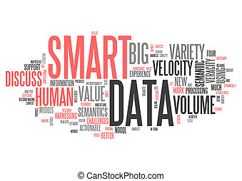 Wordcloud Smart Data - Wordcloud with Smart Data related...