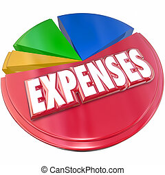 Expenses Red Pie Chart 3d Tracking Costs Budget Spending