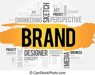 BRAND word cloud, business concept