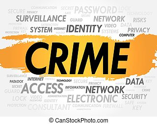 CRIME word cloud, security concept