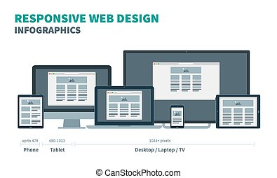 Fully responsive web design for phone, tablet, laptop,...