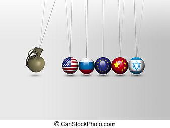 Newtons cradle - China, USA, Russia