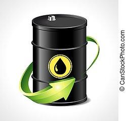 Oil barrel - price up