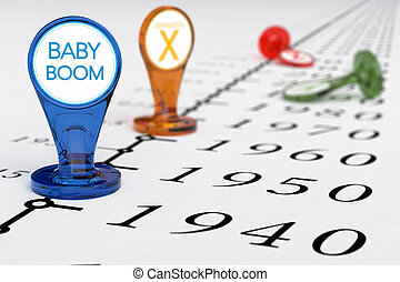 Baby Boom Generation - Timeline with blue sign where it is...