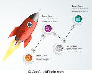 Rocket schema