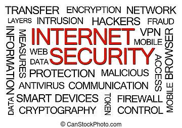 セキュリティー, 単語, 雲, インターネット