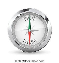 Compass - true or false