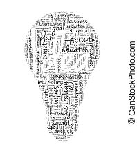 Word cloud of ideas