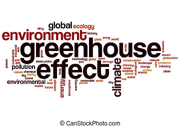 Greenhouse effect word cloud concept