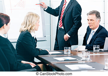 Business - presentation within a team in office