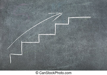 Growing graph business with your black board