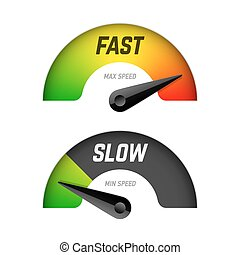 Fast and slow download speedometers