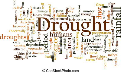Drought word cloud - Word cloud concept illustration of...