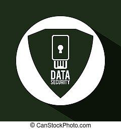 Data security design