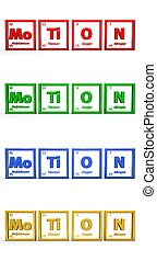 Chemical Symbol Word Motion