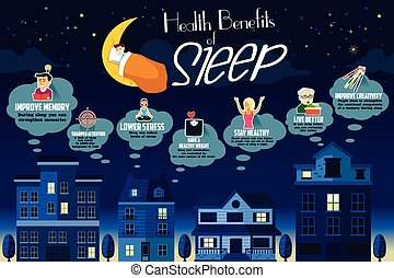 Health Benefits of Sleep Infographic - A vector illustration...