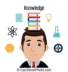 Education and knowledge