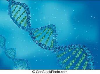 DNA molecules on sciences
