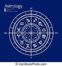 Astrology vector background