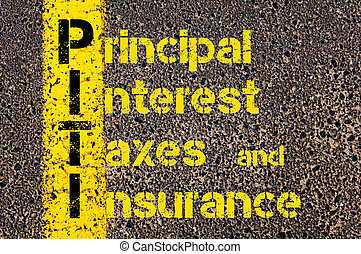 Accounting Business Acronym PITI Principal Interest Taxes...